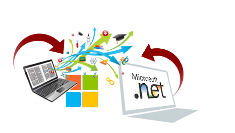 Asp.Net Web Application Development Training using MVC5 with Entity Framework